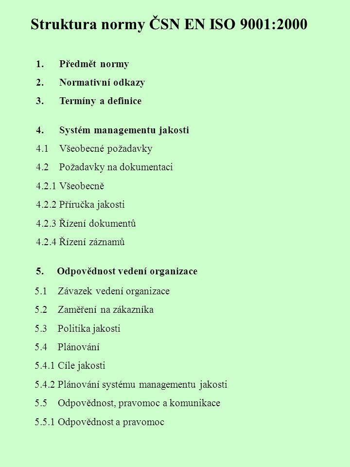 Struktura normy ČSN EN ISO 9001:2000 1.Předmět normy 2.Normativní odkazy 3.Termíny a definice 4. Systém managementu jakosti 4.1 Všeobecné požadavky 4.