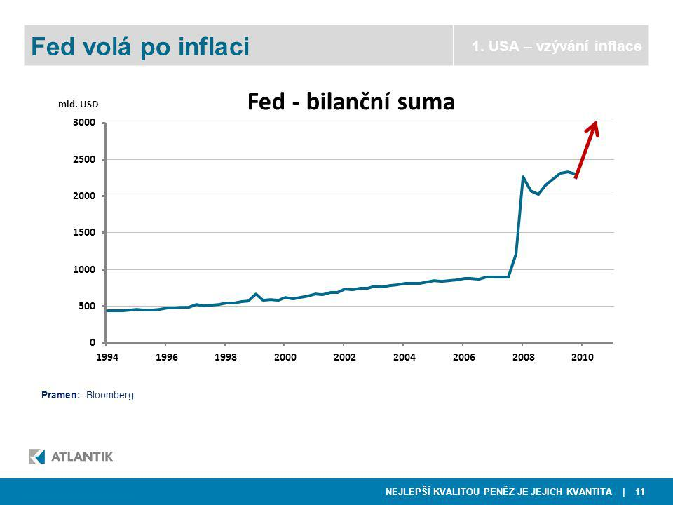 NEJLEPŠÍ KVALITOU PENĚZ JE JEJICH KVANTITA | 11  NWR  Telefónica O2 Fed volá po inflaci 1.
