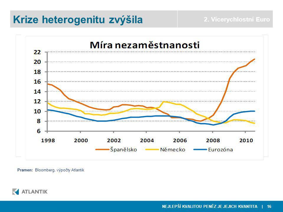 NEJLEPŠÍ KVALITOU PENĚZ JE JEJICH KVANTITA | 16  NWR  Telefónica O2 Krize heterogenitu zvýšila 2.