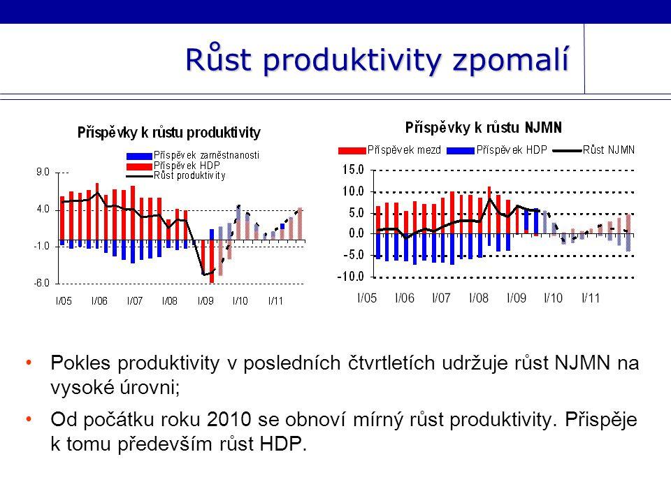 Růst produktivity zpomalí Pokles produktivity v posledních čtvrtletích udržuje růst NJMN na vysoké úrovni; Od počátku roku 2010 se obnoví mírný růst produktivity.
