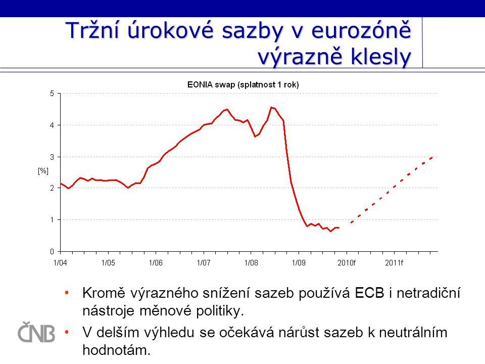 Tržní úrokové sazby v eurozóně výrazně klesly Kromě výrazného snížení sazeb používá ECB i netradiční nástroje měnové politiky.