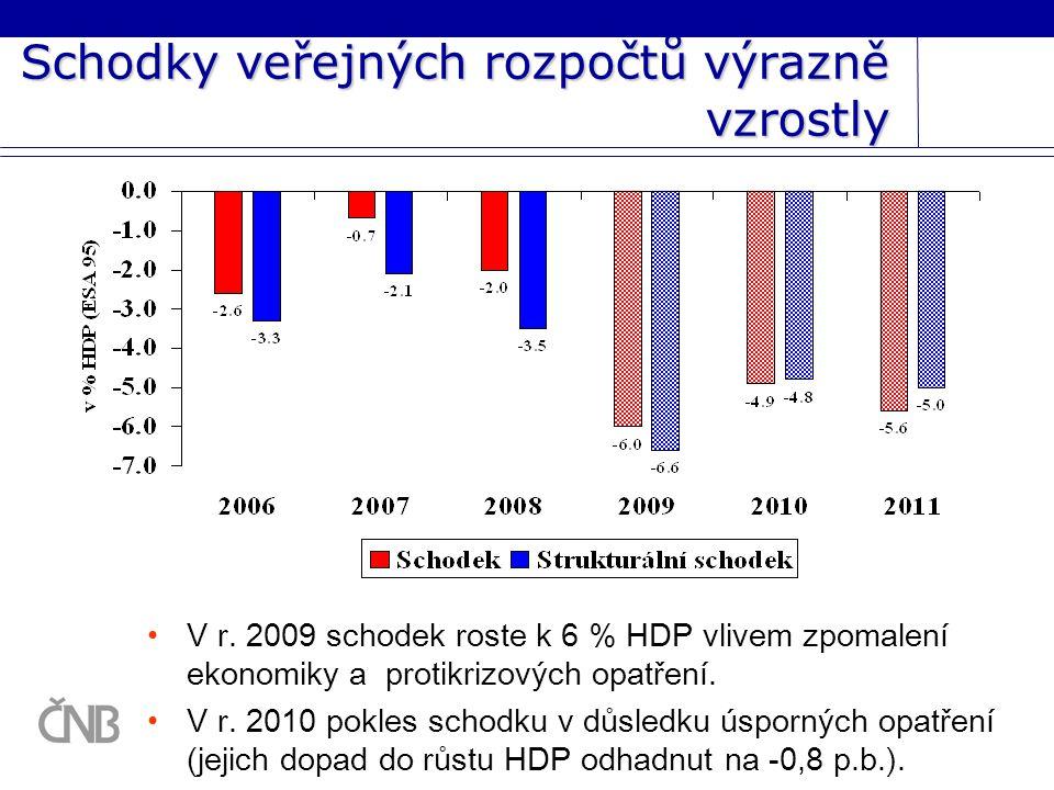 Schodky veřejných rozpočtů výrazně vzrostly V r.