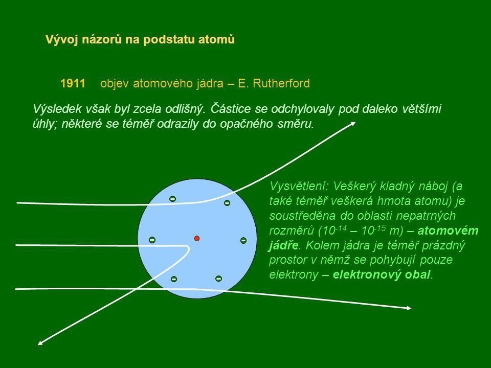 Vývoj názorů na podstatu atomů 1911 objev atomového jádra – E. Rutherford Výsledek však byl zcela odlišný. Částice se odchylovaly pod daleko většími ú
