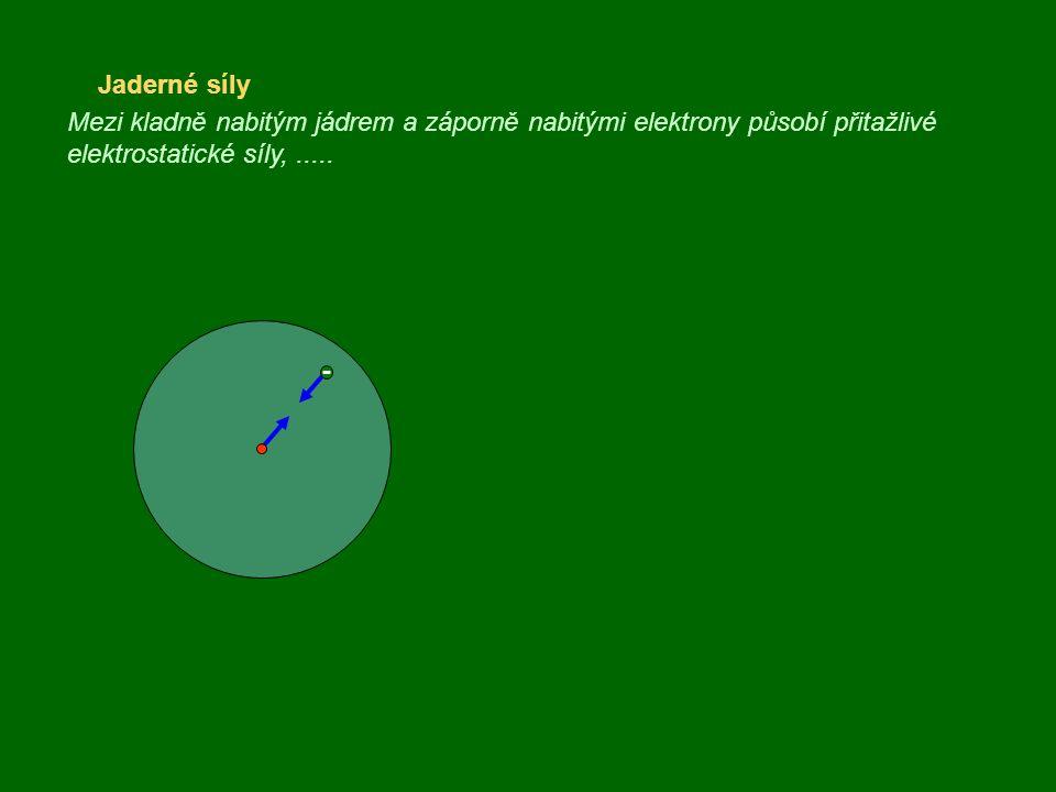Jaderné síly Mezi kladně nabitým jádrem a záporně nabitými elektrony působí přitažlivé elektrostatické síly,.....