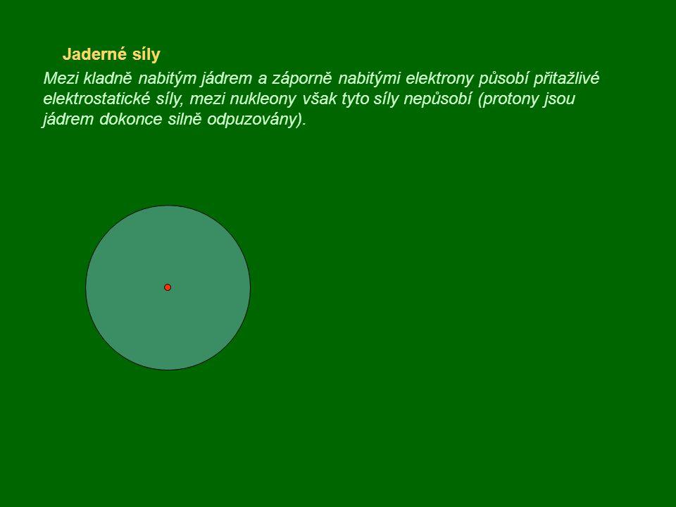 Jaderné síly Mezi kladně nabitým jádrem a záporně nabitými elektrony působí přitažlivé elektrostatické síly, mezi nukleony však tyto síly nepůsobí (protony jsou jádrem dokonce silně odpuzovány).