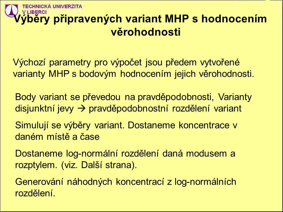 Výběry připravených variant MHP s hodnocením věrohodnosti Výchozí parametry pro výpočet jsou předem vytvořené varianty MHP s bodovým hodnocením jejich věrohodnosti.