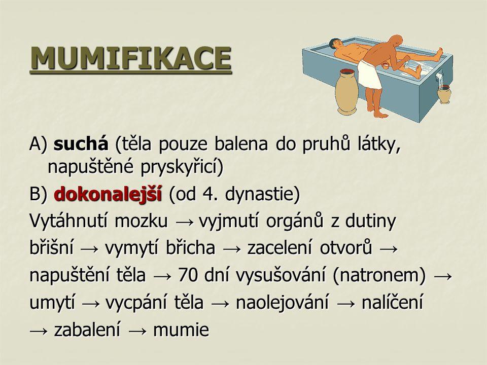 MUMIFIKACE A) suchá (těla pouze balena do pruhů látky, napuštěné pryskyřicí) B) dokonalejší (od 4. dynastie) Vytáhnutí mozku → vyjmutí orgánů z dutiny