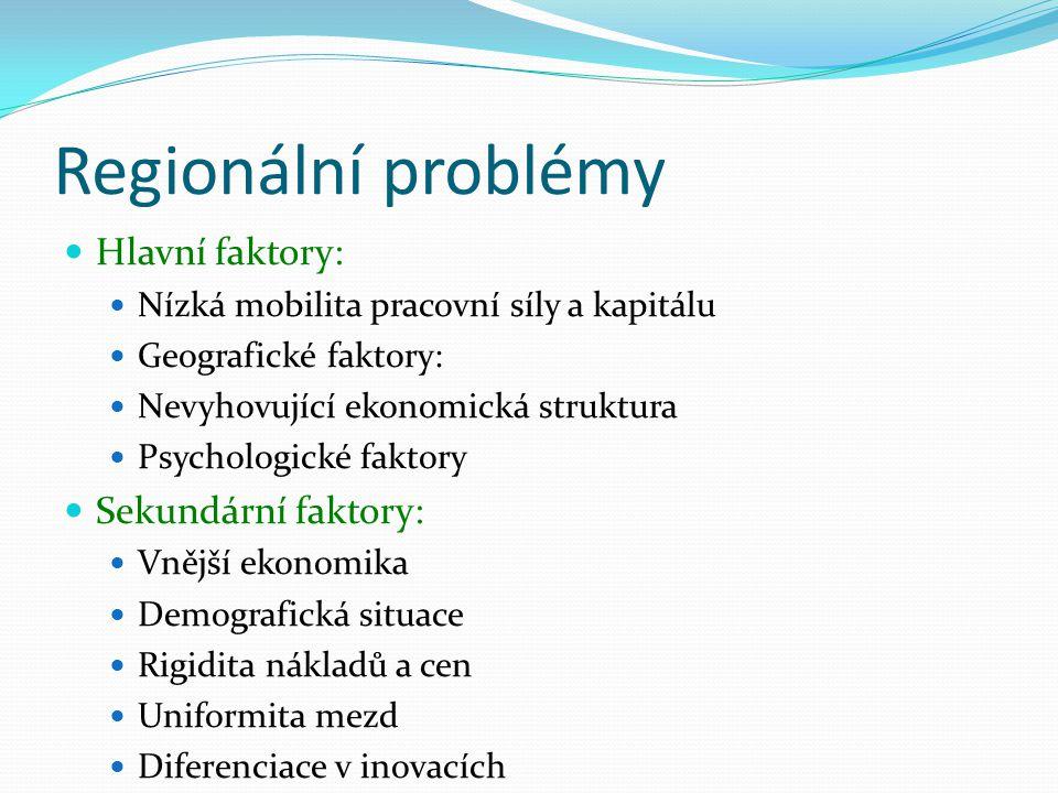 Regionální problémy Hlavní faktory: Nízká mobilita pracovní síly a kapitálu Geografické faktory: Nevyhovující ekonomická struktura Psychologické fakto