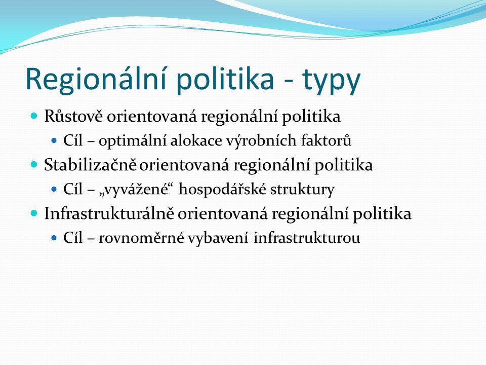 Regionální politika - typy Růstově orientovaná regionální politika Cíl – optimální alokace výrobních faktorů Stabilizačně orientovaná regionální polit
