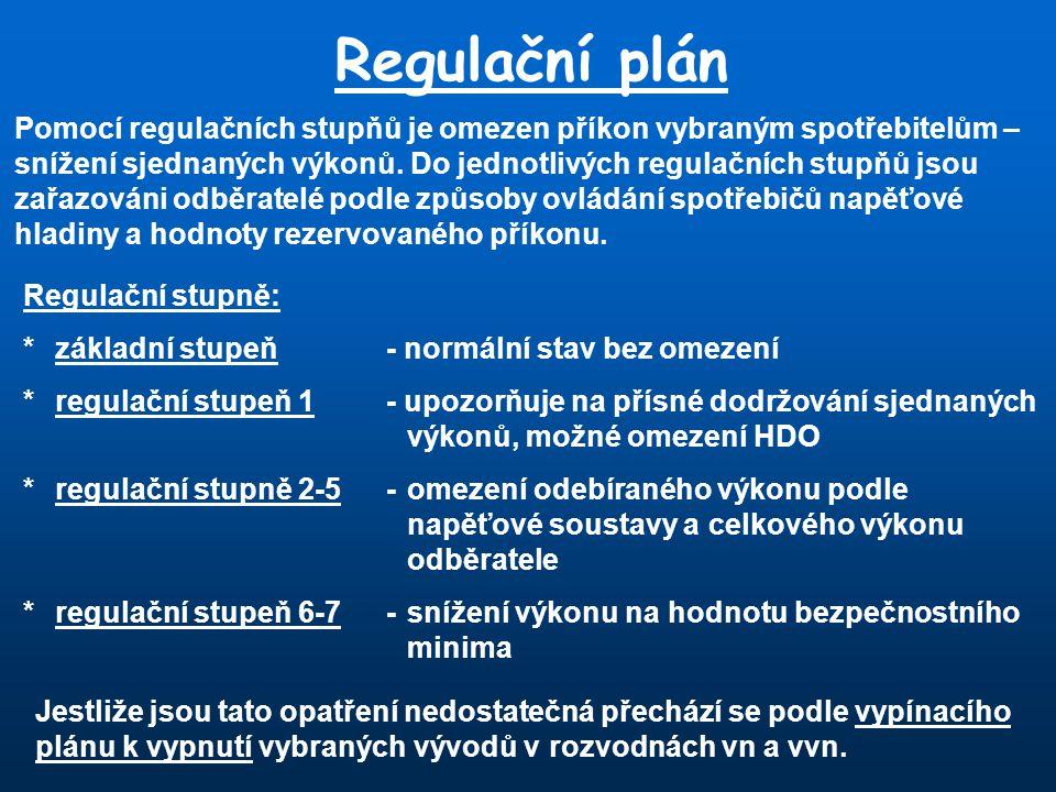 Regulační plán Pomocí regulačních stupňů je omezen příkon vybraným spotřebitelům – snížení sjednaných výkonů.