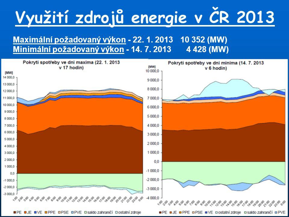 Využití zdrojů energie v ČR 2013 Maximální požadovaný výkon - 22.