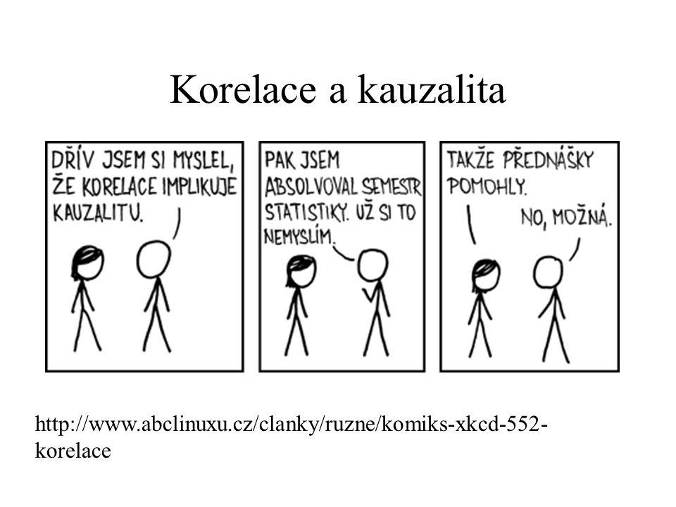 Korelace a kauzalita http://www.abclinuxu.cz/clanky/ruzne/komiks-xkcd-552- korelace