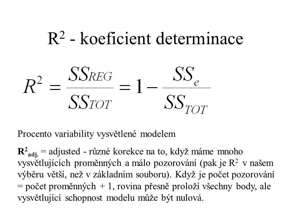 R 2 - koeficient determinace Procento variability vysvětlené modelem R 2 adj. = adjusted - různé korekce na to, když máme mnoho vysvětlujících proměnn