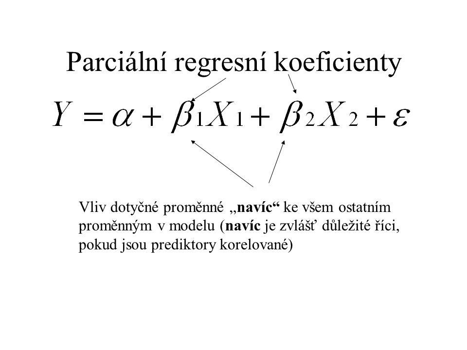 """Parciální regresní koeficienty Vliv dotyčné proměnné """"navíc"""" ke všem ostatním proměnným v modelu (navíc je zvlášť důležité říci, pokud jsou prediktory"""