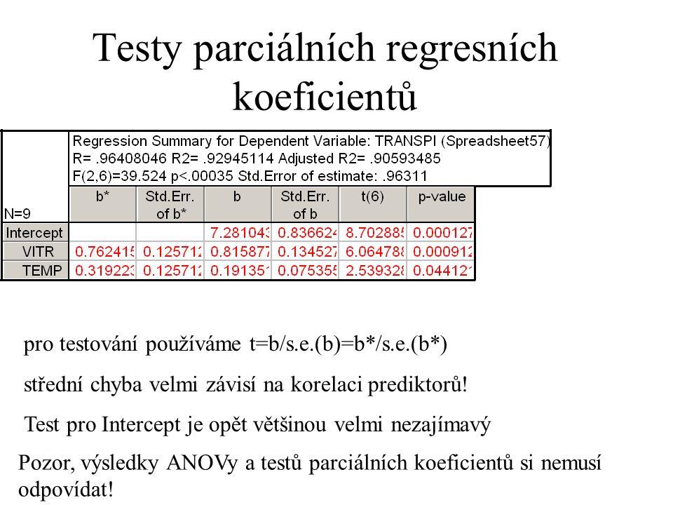 Testy parciálních regresních koeficientů pro testování používáme t=b/s.e.(b)=b*/s.e.(b*) střední chyba velmi závisí na korelaci prediktorů! Test pro I