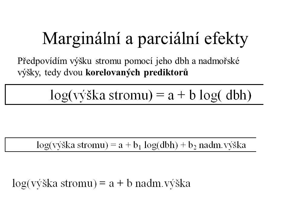 Marginální a parciální efekty Předpovídím výšku stromu pomocí jeho dbh a nadmořské výšky, tedy dvou korelovaných prediktorů