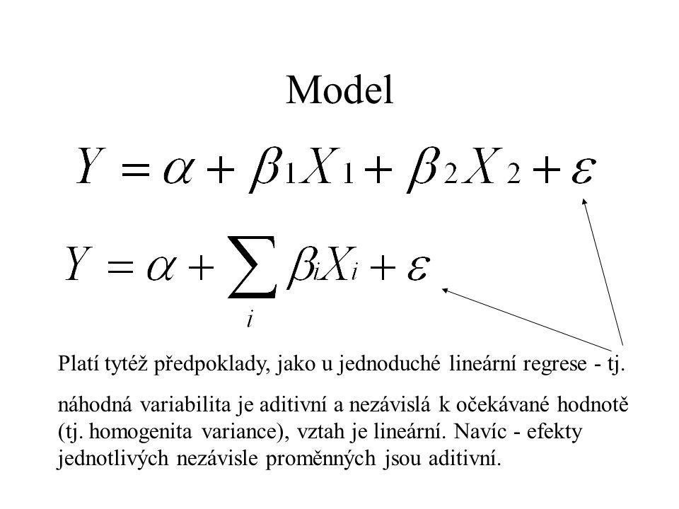 Model Platí tytéž předpoklady, jako u jednoduché lineární regrese - tj. náhodná variabilita je aditivní a nezávislá k očekávané hodnotě (tj. homogenit