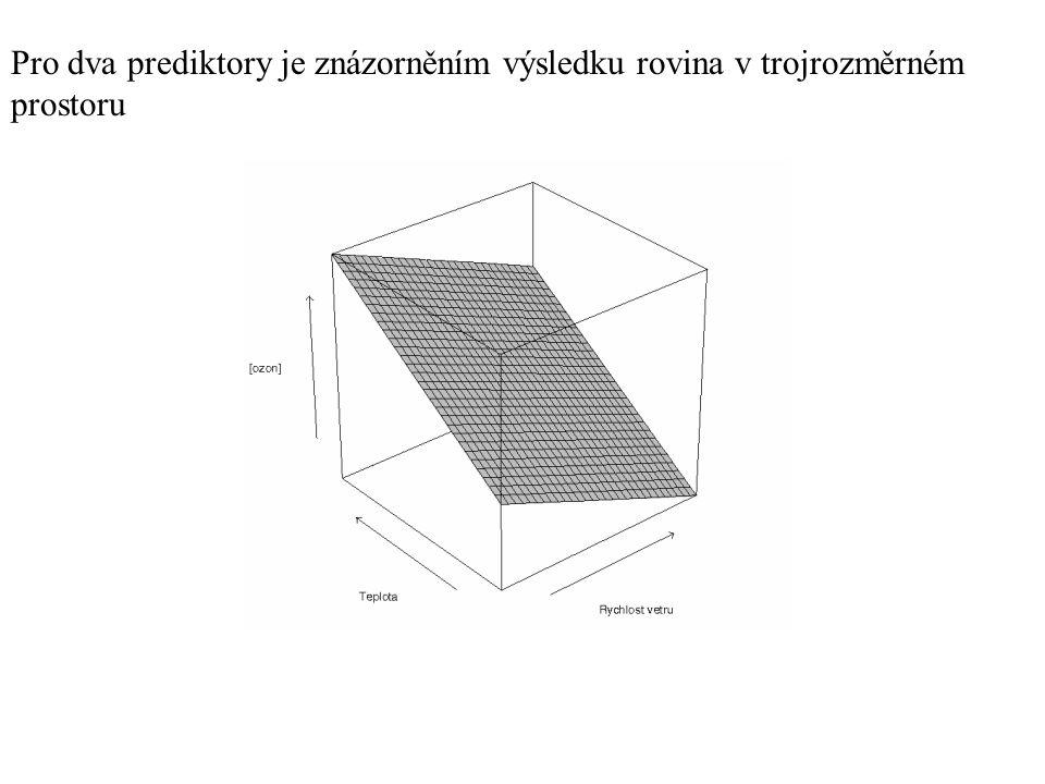 Pro dva prediktory je znázorněním výsledku rovina v trojrozměrném prostoru