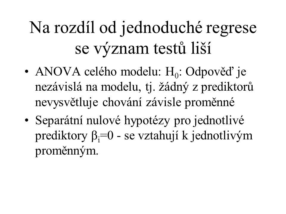 Na rozdíl od jednoduché regrese se význam testů liší ANOVA celého modelu: H 0 : Odpověď je nezávislá na modelu, tj. žádný z prediktorů nevysvětluje ch