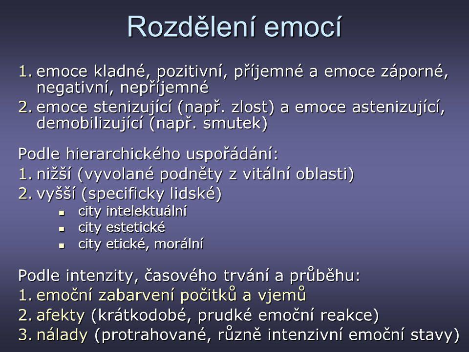 Rozdělení emocí 1.emoce kladné, pozitivní, příjemné a emoce záporné, negativní, nepříjemné 2.emoce stenizující (např. zlost) a emoce astenizující, dem