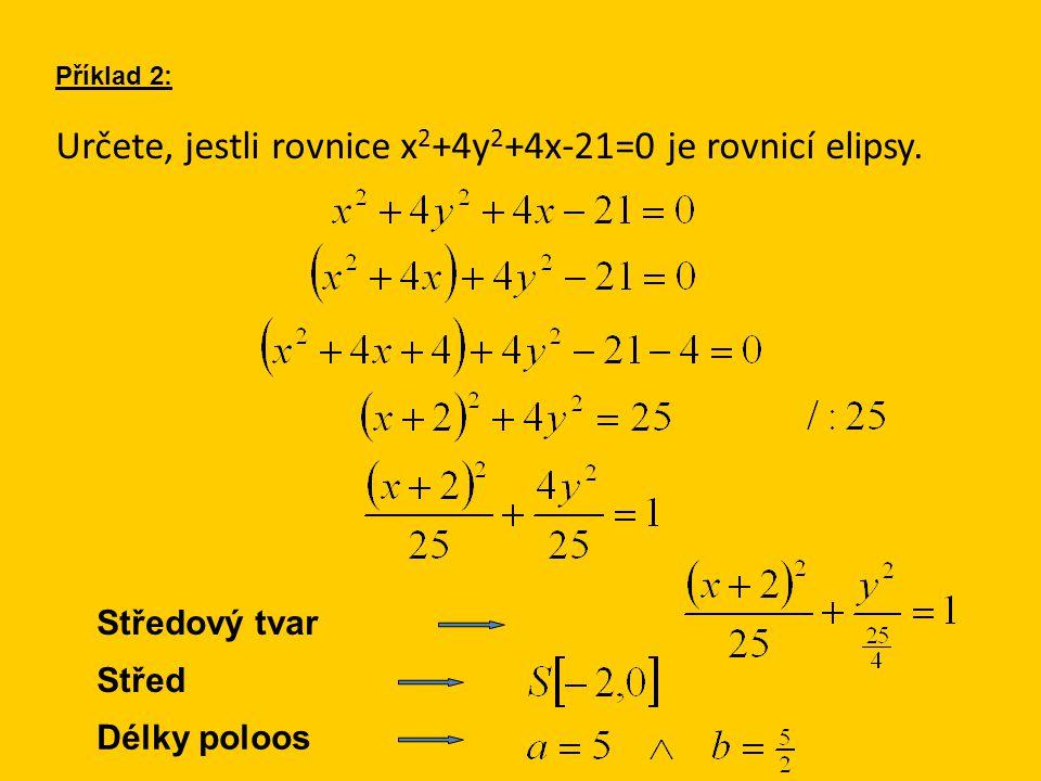 Určete, jestli rovnice x 2 +4y 2 +4x-21=0 je rovnicí elipsy.