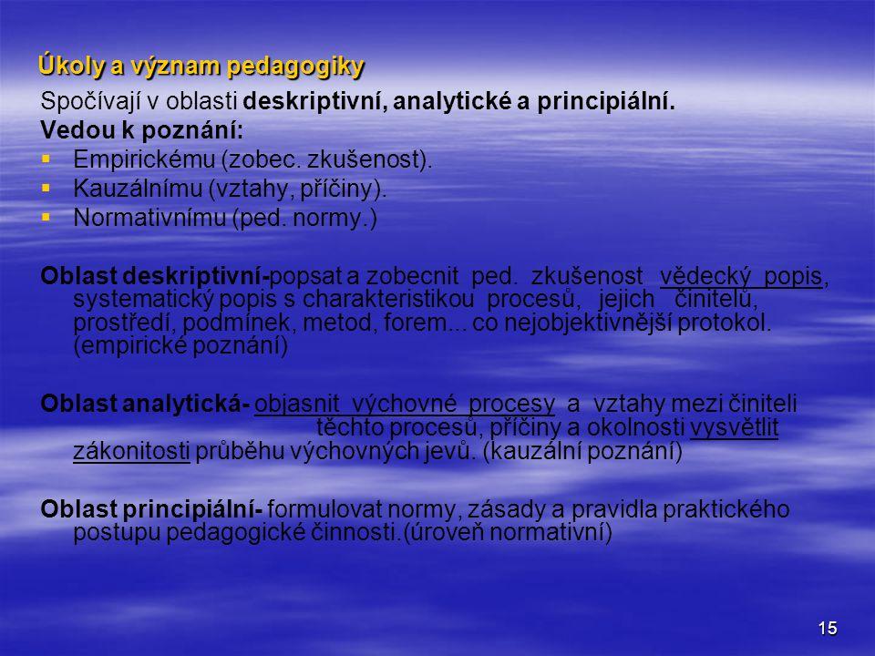 15 Úkoly a význam pedagogiky Spočívají v oblasti deskriptivní, analytické a principiální.