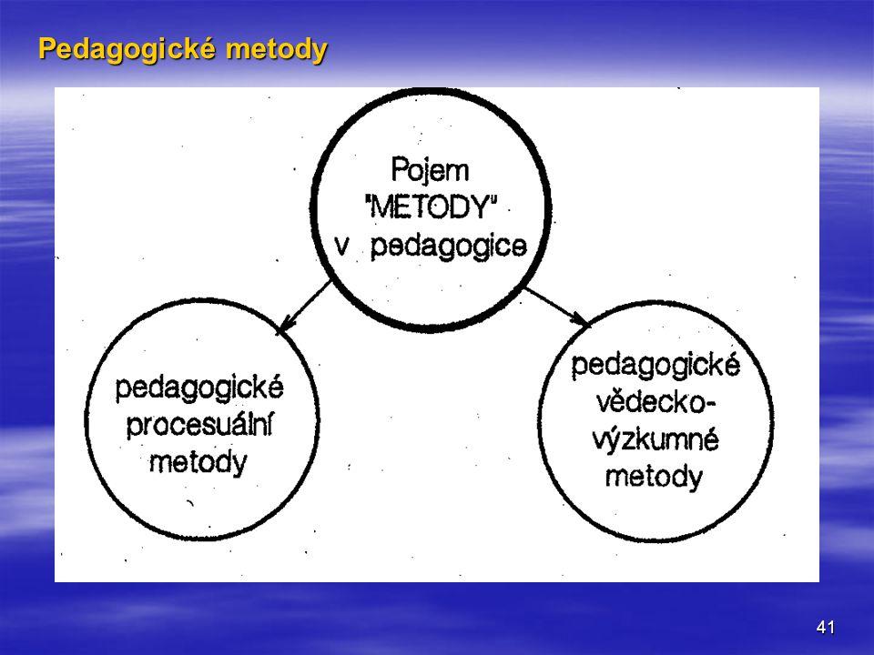 41 Pedagogické metody
