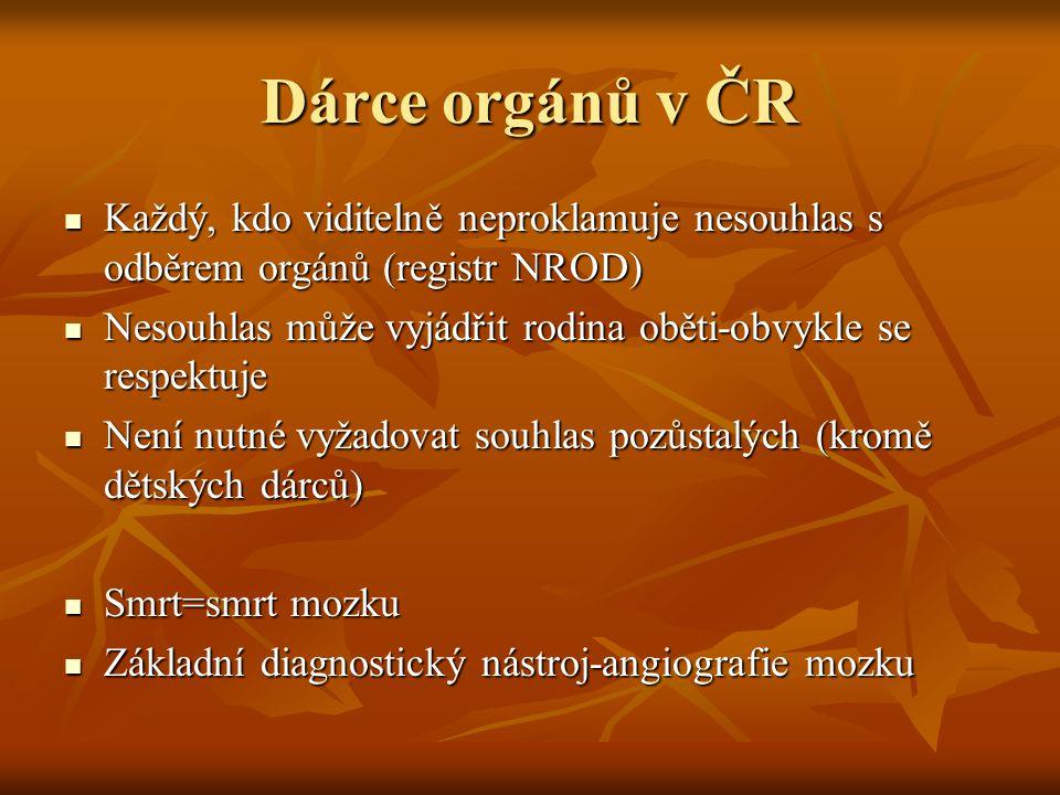 Dárce orgánů v ČR Každý, kdo viditelně neproklamuje nesouhlas s odběrem orgánů (registr NROD) Každý, kdo viditelně neproklamuje nesouhlas s odběrem or
