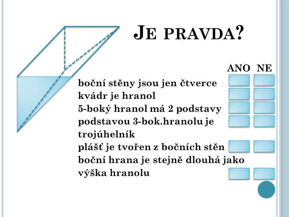 J E PRAVDA .