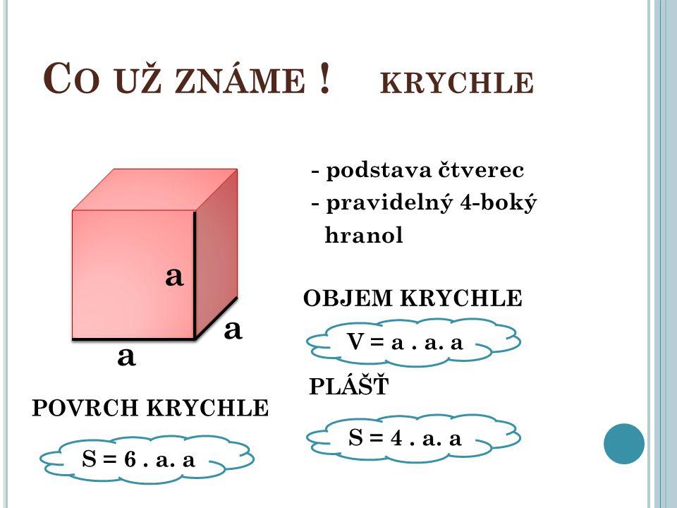 C O UŽ ZNÁME .KRYCHLE - podstava čtverec - pravidelný 4-boký hranol a a a OBJEM KRYCHLE V = a.
