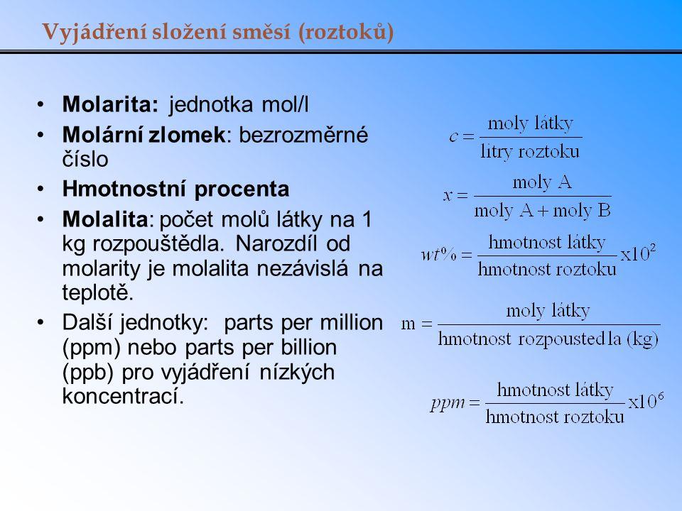 Vyjádření složení směsí (roztoků) Molarita: jednotka mol/l Molární zlomek: bezrozměrné číslo Hmotnostní procenta Molalita: počet molů látky na 1 kg ro