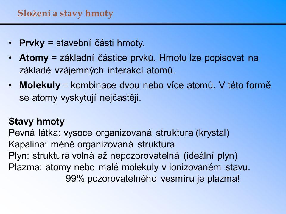 Složení a stavy hmoty Prvky = stavební části hmoty. Atomy = základní částice prvků. Hmotu lze popisovat na základě vzájemných interakcí atomů. Molekul