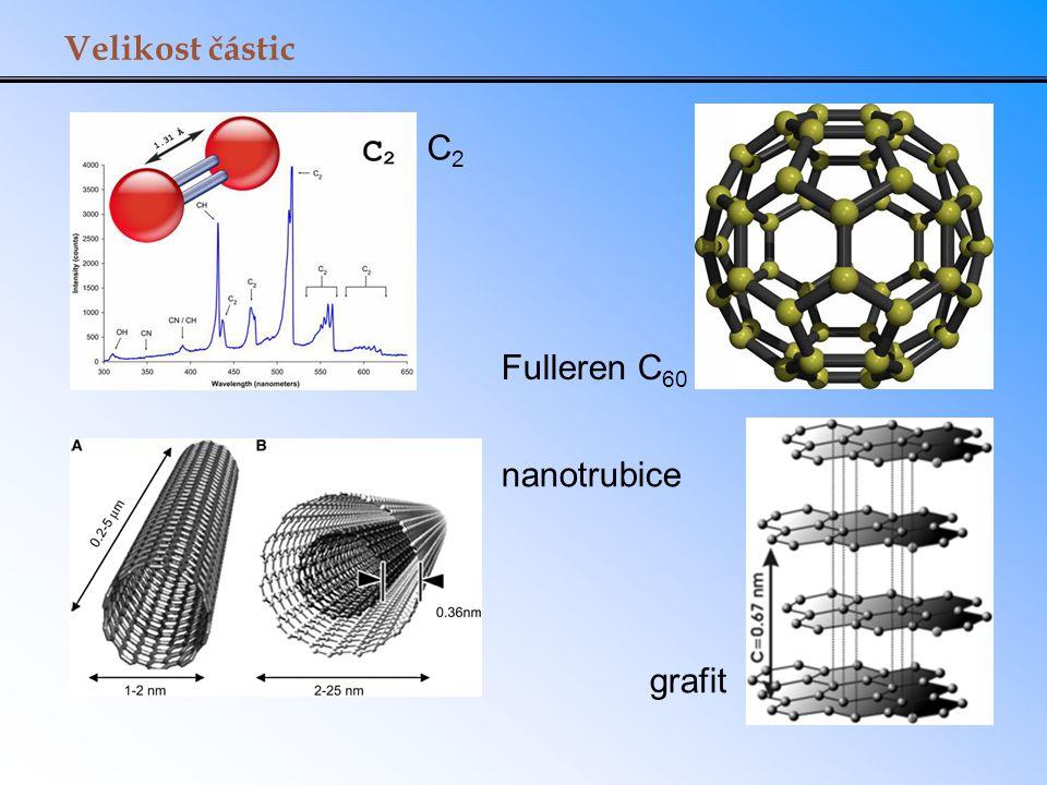 Velikost částic C2C2 Fulleren C 60 nanotrubice grafit
