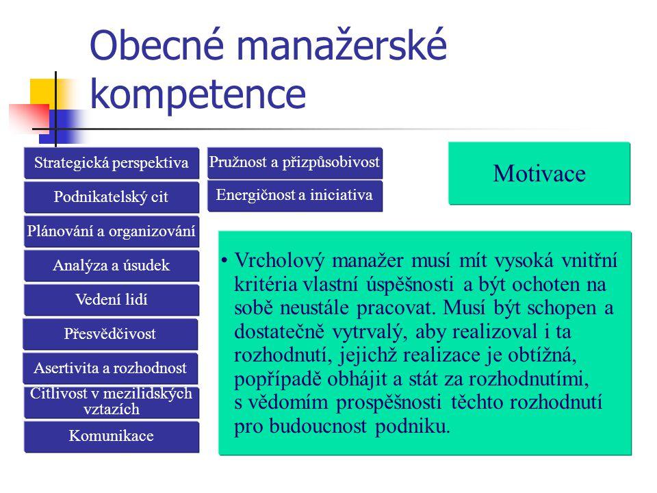 Obecné manažerské kompetence Strategická perspektiva Vrcholový manažer musí mít vysoká vnitřní kritéria vlastní úspěšnosti a být ochoten na sobě neust
