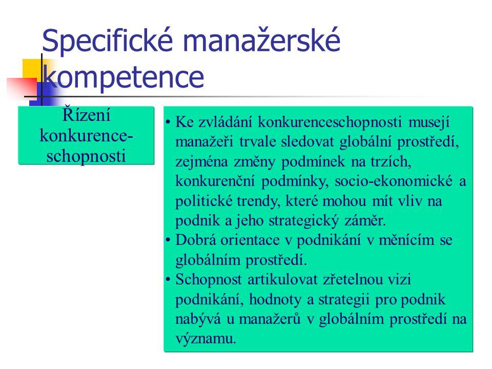 Specifické manažerské kompetence Řízení konkurence- schopnosti Ke zvládání konkurenceschopnosti musejí manažeři trvale sledovat globální prostředí, ze
