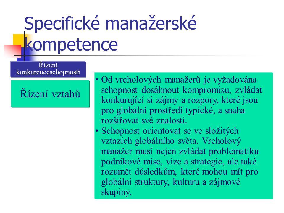 Specifické manažerské kompetence Řízení konkurenceschopnosti Řízení vztahů Od vrcholových manažerů je vyžadována schopnost dosáhnout kompromisu, zvlád