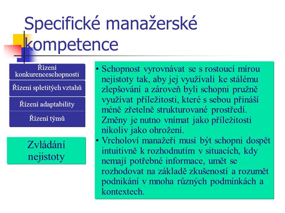 Specifické manažerské kompetence Řízení konkurenceschopnosti Zvládání nejistoty Schopnost vyrovnávat se s rostoucí mírou nejistoty tak, aby jej využív
