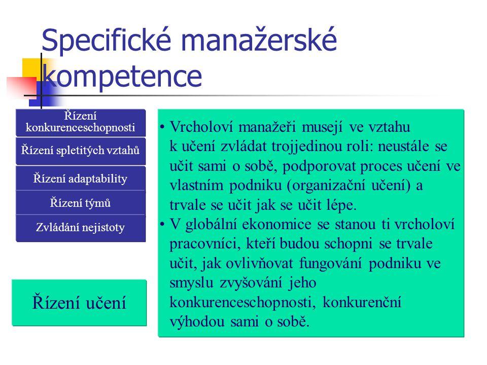Specifické manažerské kompetence Řízení konkurenceschopnosti Řízení učení Vrcholoví manažeři musejí ve vztahu k učení zvládat trojjedinou roli: neustá