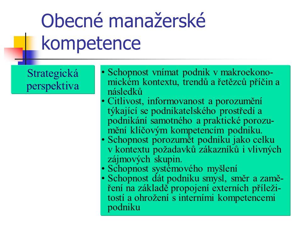 Obecné manažerské kompetence Strategická perspektiva Schopnost vnímat podnik v makroekono- mickém kontextu, trendů a řetězců příčin a následků Citlivost, informovanost a porozumění týkající se podnikatelského prostředí a podnikání samotného a praktické porozu- mění klíčovým kompetencím podniku.