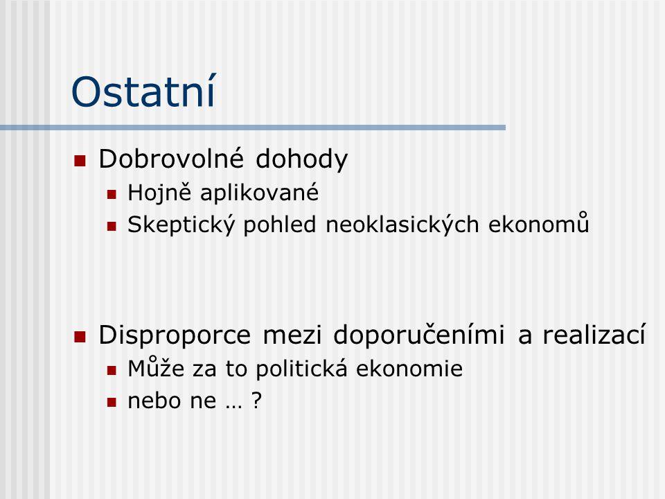 Ostatní Dobrovolné dohody Hojně aplikované Skeptický pohled neoklasických ekonomů Disproporce mezi doporučeními a realizací Může za to politická ekonomie nebo ne … ?