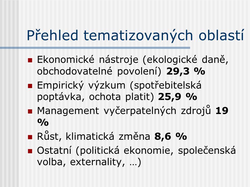 Přehled tematizovaných oblastí Ekonomické nástroje (ekologické daně, obchodovatelné povolení) 29,3 % Empirický výzkum (spotřebitelská poptávka, ochota platit) 25,9 % Management vyčerpatelných zdrojů 19 % Růst, klimatická změna 8,6 % Ostatní (politická ekonomie, společenská volba, externality, …)