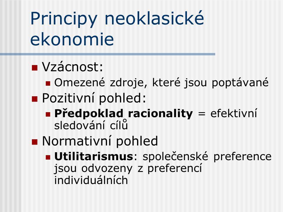 Principy neoklasické ekonomie Vzácnost: Omezené zdroje, které jsou poptávané Pozitivní pohled: Předpoklad racionality = efektivní sledování cílů Normativní pohled Utilitarismus: společenské preference jsou odvozeny z preferencí individuálních