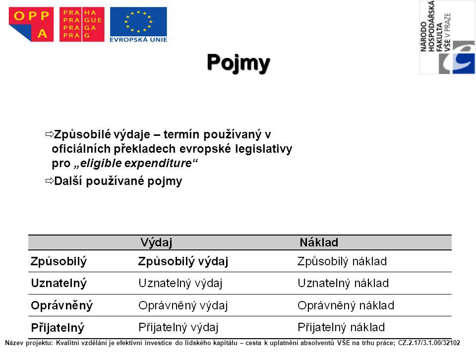 """11 Pojmy  Způsobilé výdaje – termín používaný v  oficiálních překladech evropské legislativy  pro """"eligible expenditure""""  Další používané pojmy Ná"""
