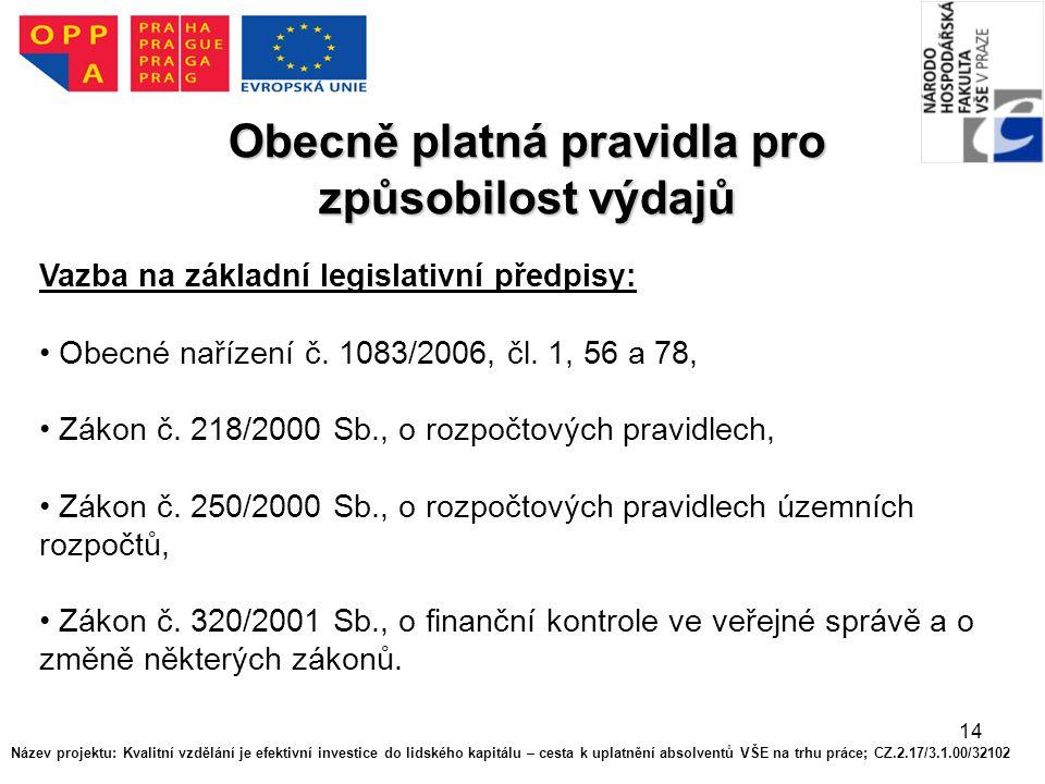 14 Obecně platná pravidla pro způsobilost výdajů Vazba na základní legislativní předpisy: Obecné nařízení č. 1083/2006, čl. 1, 56 a 78, Zákon č. 218/2