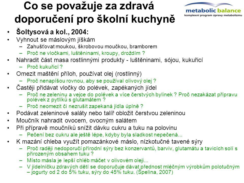 Co se považuje za zdravá doporučení pro školní kuchyně Šoltysová a kol., 2004: Vyhnout se máslovým jíškám –Zahušťovat moukou, škrobovou moučkou, bramb