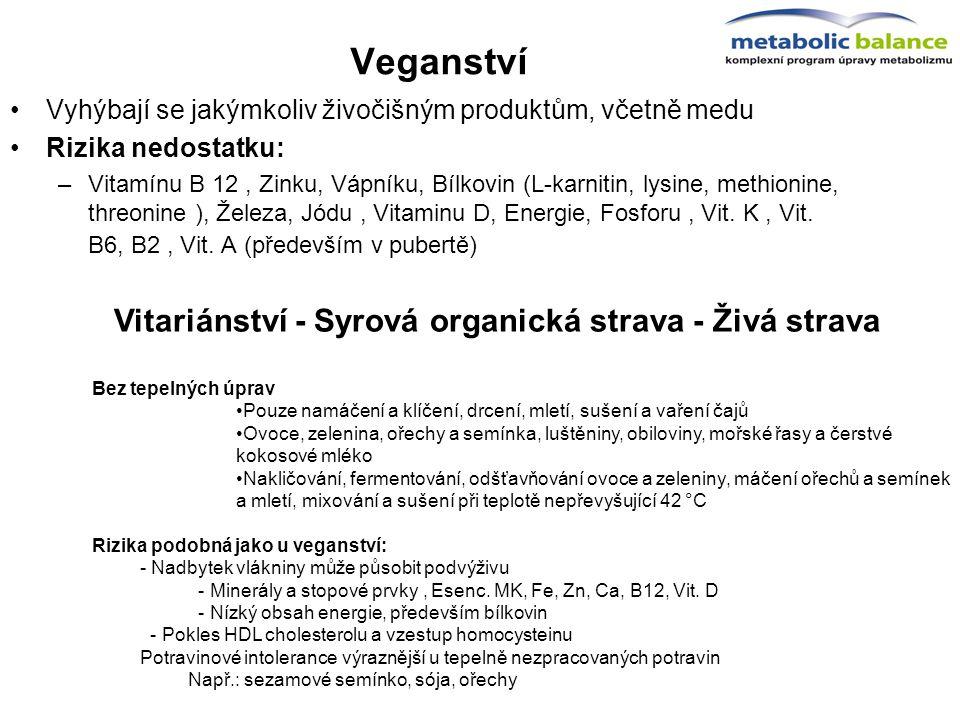 Veganství Vyhýbají se jakýmkoliv živočišným produktům, včetně medu Rizika nedostatku: –Vitamínu B 12, Zinku, Vápníku, Bílkovin (L-karnitin, lysine, me