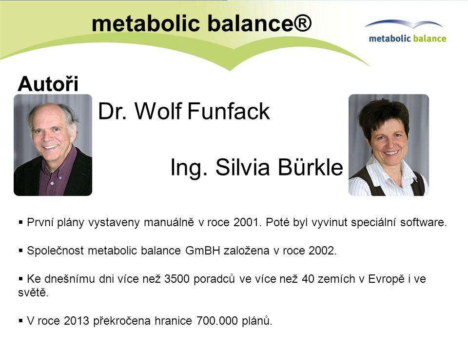  První plány vystaveny manuálně v roce 2001. Poté byl vyvinut speciální software.  Společnost metabolic balance GmBH založena v roce 2002.  Ke dneš