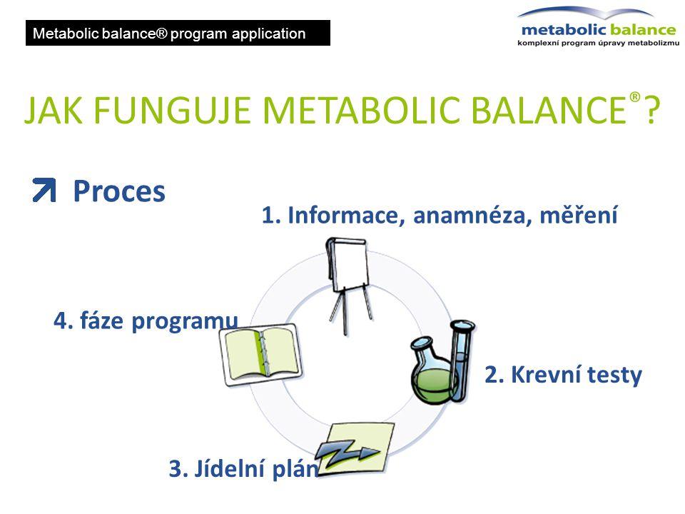1. Informace, anamnéza, měření 2. Krevní testy 4. fáze programu 3. Jídelní plán Proces JAK FUNGUJE METABOLIC BALANCE ® ? Metabolic balance® program ap