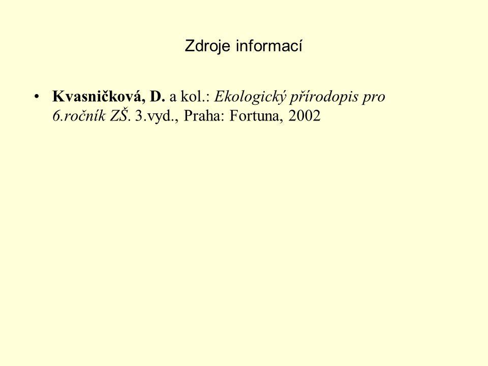 Zdroje informací Kvasničková, D. a kol.: Ekologický přírodopis pro 6.ročník ZŠ. 3.vyd., Praha: Fortuna, 2002