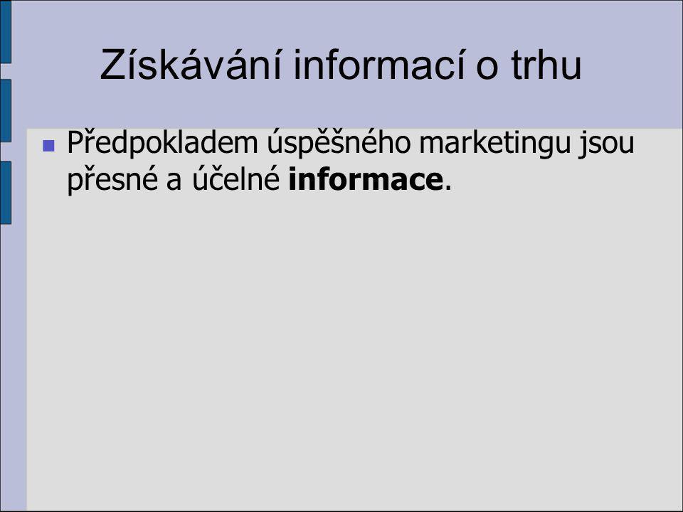 Získávání informací o trhu Předpokladem úspěšného marketingu jsou přesné a účelné informace.